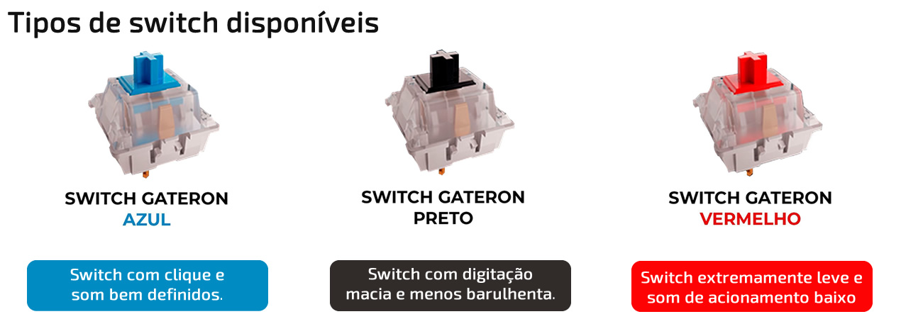 Tipos de Switch - Gateron